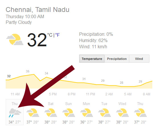 Chennai goes to rain mode, showers to continue for 2 more days